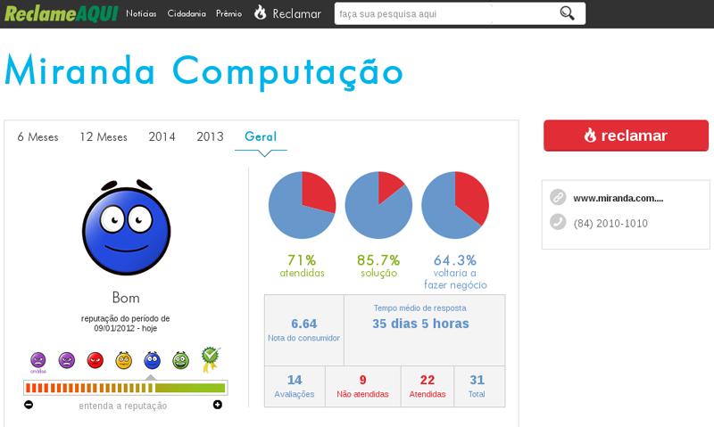 curiozzzo.com-empresas-natal-no-reclame-aqui-5