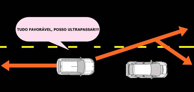 post-coisas-nao-contam-voce-quando-comeca-dirigir-carro-natal-ultrapassar-esquerda
