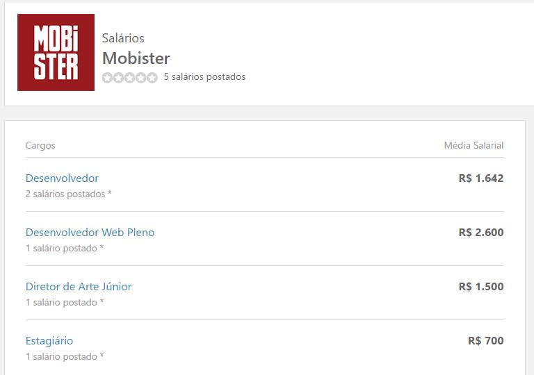 post-salarios-natal-agencia-web-mobister-rits