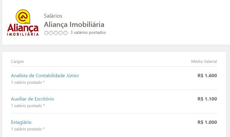 post-salarios-natal-imobiliaria-alianca
